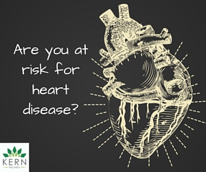 risk signs for heart disease