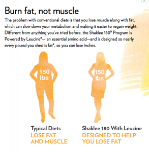 Shaklee 180 weight loss difference