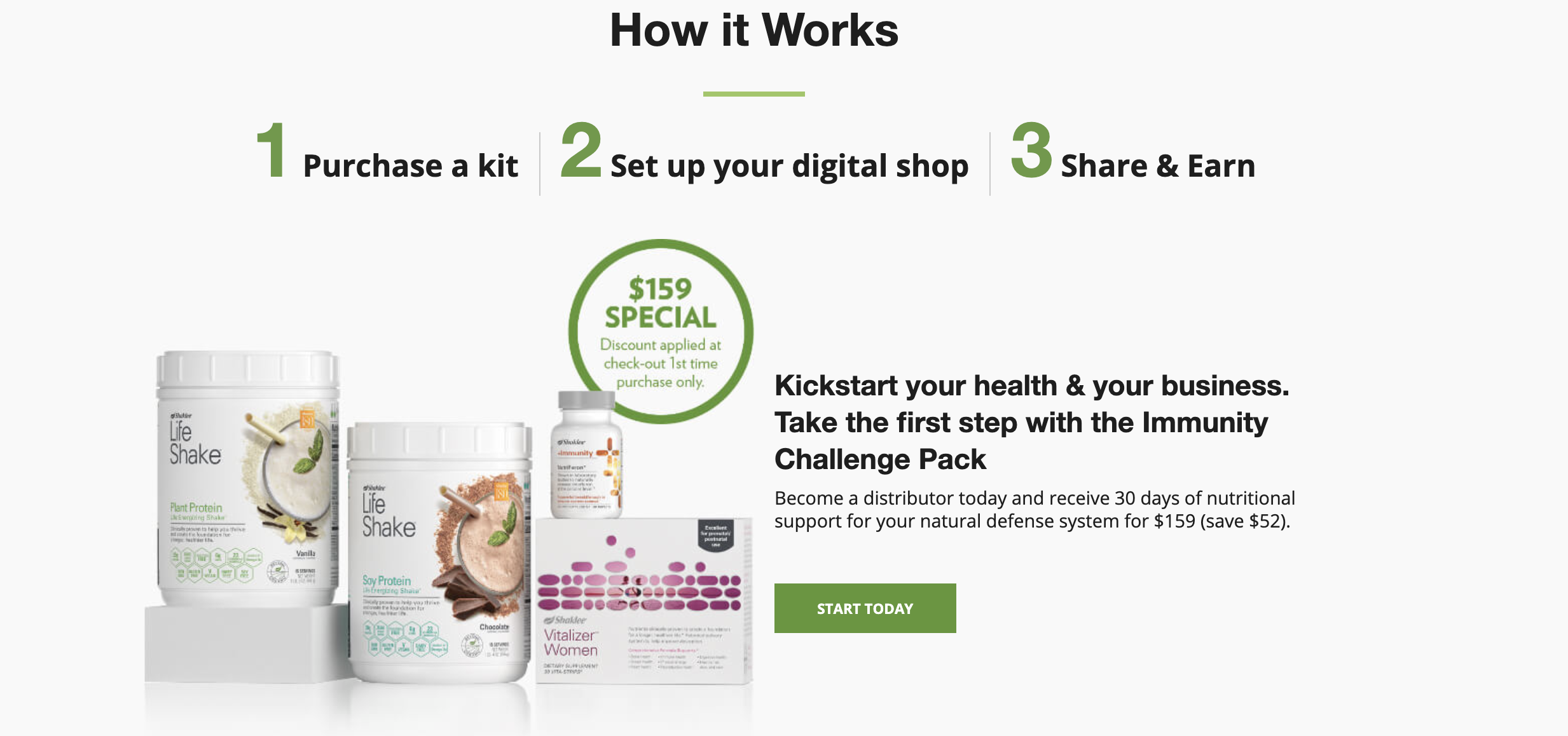 how the shaklee business works