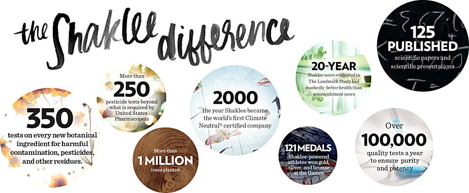 Shaklee-Difference