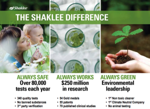 the shaklee difference